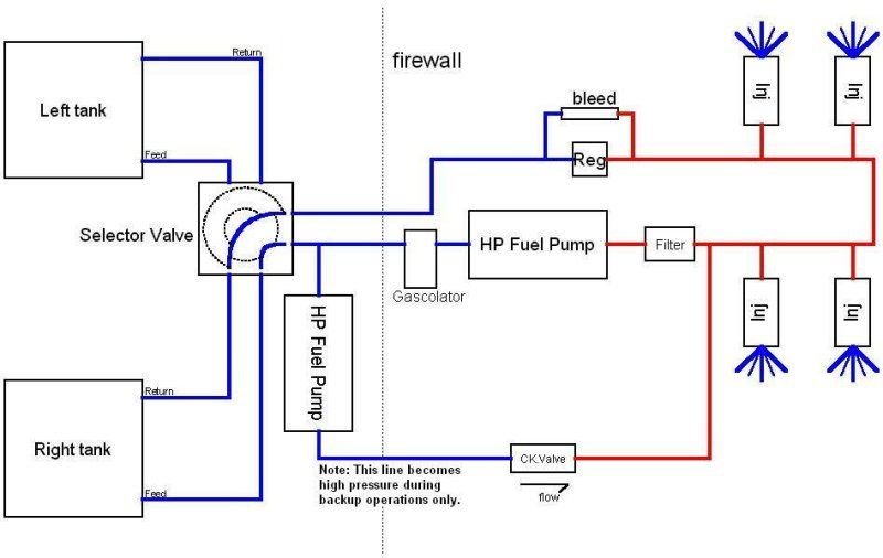 EggenfellnerFuelDiagram brian meyette's rv 7a engine page flojet rv waste pump diagram at soozxer.org