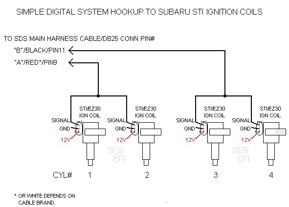 STi_coilWiringDiagram diagrams 500604 plug wire diagram split plug wiring diagram ( coil on plug wiring diagram at soozxer.org